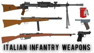 Italian Infantry Weapons of WWII