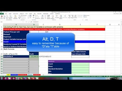 Basic Excel Business Analytics #64: Introduction To Monte Carlo Simulation In Excel