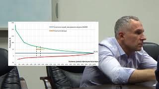 Лекция 3(ч5) /Лекция участникам олимпиады/ Качество финансового портфеля / Вынужденная конкуренция