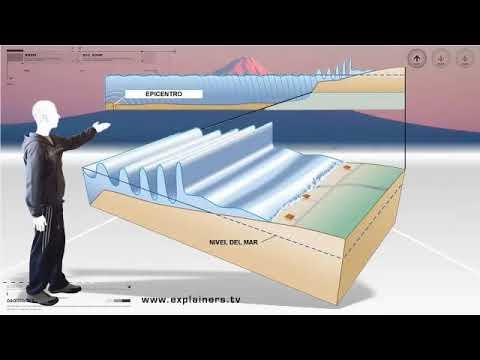 Terremotos y Tsunamis como se origina explicacion