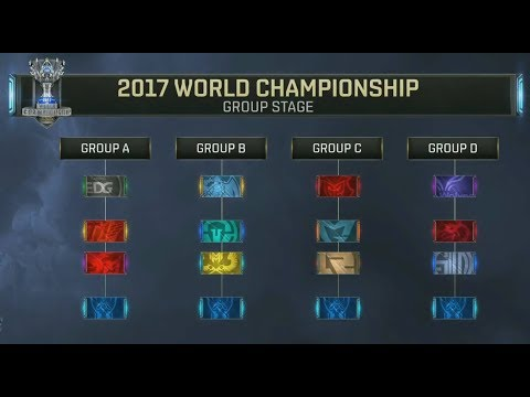 2017 World Championship Group Stage Draw