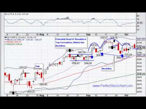 19 Major Markets for the Week Ahead 10-05-2012