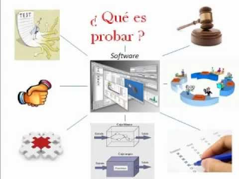 PRUEBAS DE SOFTWARE PARTE 1/2