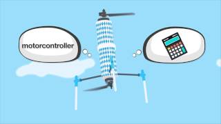 DuoCopter drone with only two motors