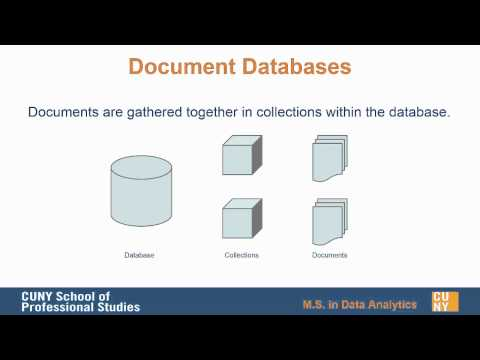 introduction to document databases