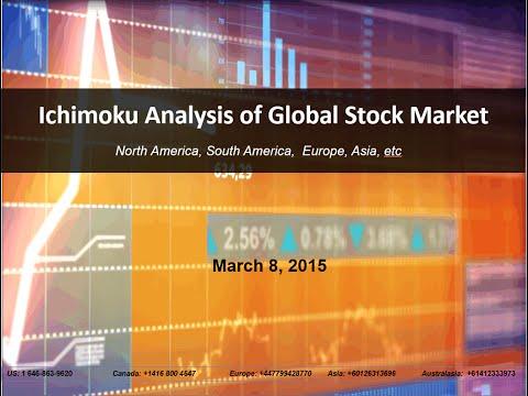Global Stock Market Outlook - Ichimoku Analysis  Europe, Middle East, Asia, and America