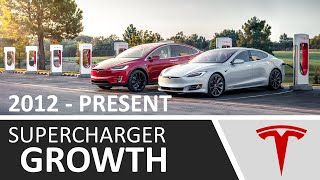 2012 - Present: Tesla Supercharger Network Growth + Charging Speed and Technology Updates