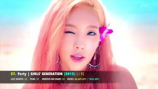 Playlist kpop terbaik (lagu lagu kpop populer)