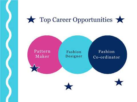 Best Fashion Designing Institute in Lucknow