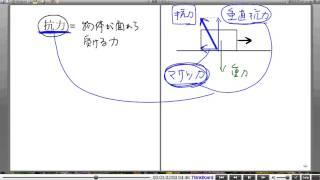 高校物理解説講義:「力について」講義23