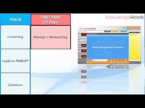 Passing PMP Exam in 30-45 Days - YouTube