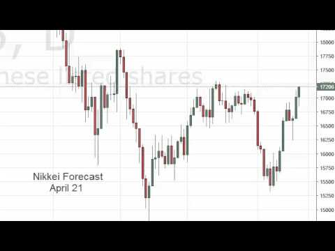 Nikkei Technical Analysis for April 21 2016 by FXEmpire.com