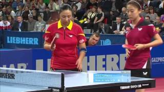 2015 ITTF  EUROPEAN TABLE TENNIS CHAMPIONSHIP EKATERINBURG-RUSSIA