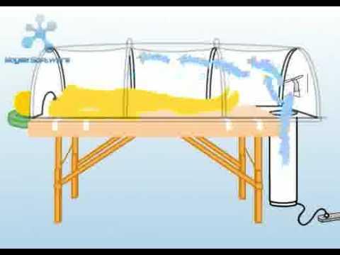 SteamyWonder-How it Works