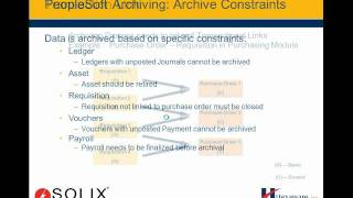 Best Practices & Trends For Archiving PeopleSoft
