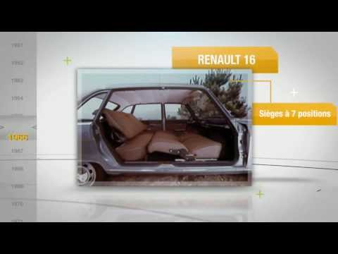 115 ans d'innovation Renault // 115 years of innovation Renault
