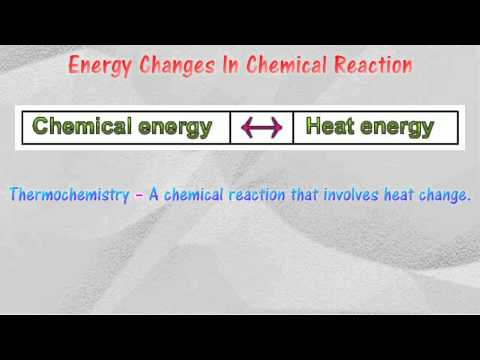 Energy Changes in Chemical Reaction