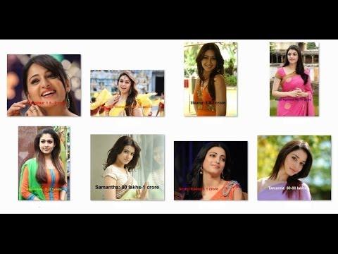 Tamil Cinema Heroine Salary List video