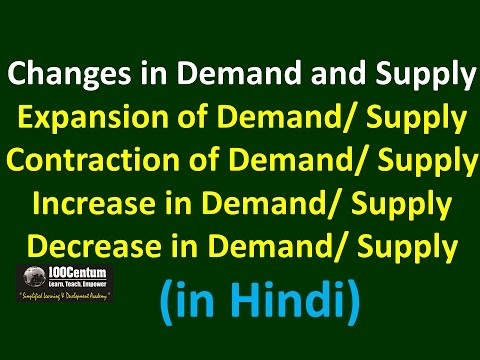 Micro Economics - Demand and Supply - Expansion - Contraction - Increase - Decrease (in Hindi)