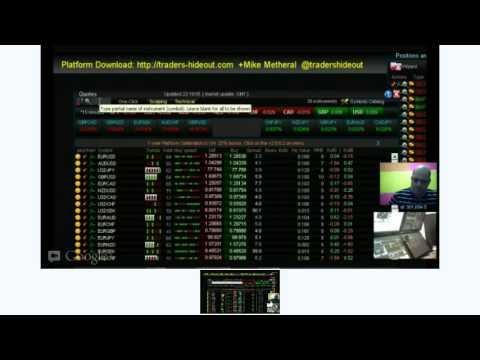 Best online forex broker 2012