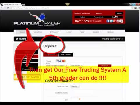 Binary options leads for sale