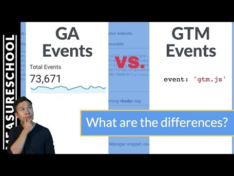 GTM Events vs. Google Analytics Events - What's the difference?