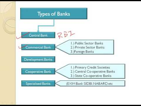 difference between private bank public bank This is the often asked question by many individuals desiring to take a loan: should we take a loan from a private sector bank or a public sector bank in i.