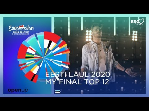 My Top 12 (final) ● Eesti Laul 2020 | Eurovision Song Contest 2020