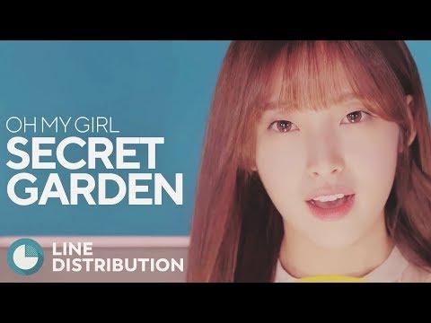 OH MY GIRL - Secret Garden Line Distribution