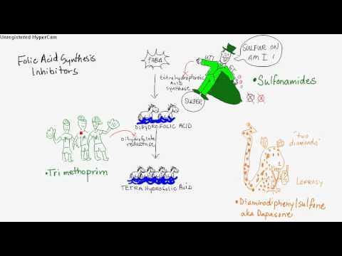 Folicacid inhibitors