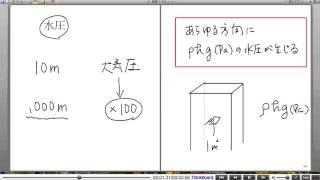 高校物理解説講義:「力について」講義18