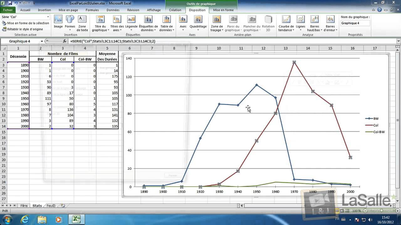 comment dessiner des graphes sur excel