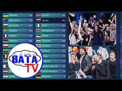 Как Россия Евровидение 2016 победила