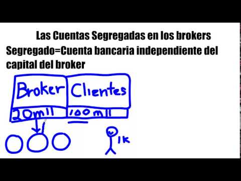 """Explicación de """"cuentas segregadas"""" en los brokers de divisas"""
