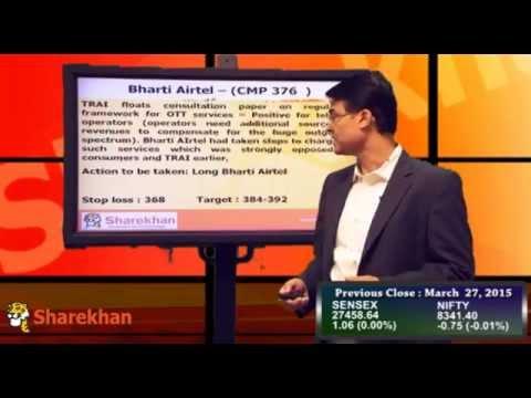 Pre-Market View - March 30, 2015