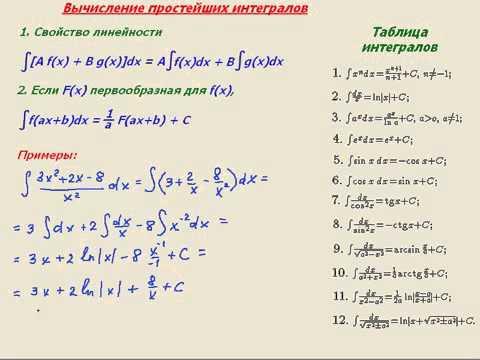 Vychislenie integralov