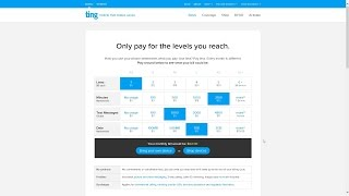 MVNO Carriers and Ting Wireless Review