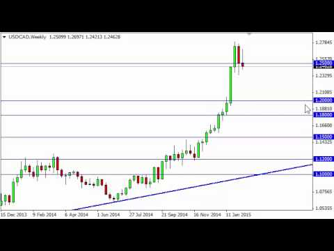 USD/CAD Forecast for the week of February 16 2015, Technical Analysis