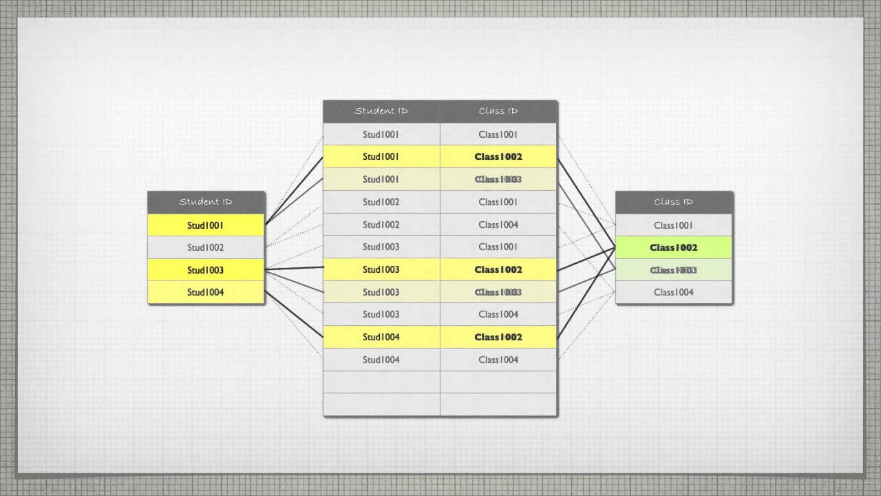 Relational Database Concepts Youtube