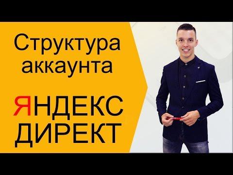 Реальная структура Яндекс Директа!