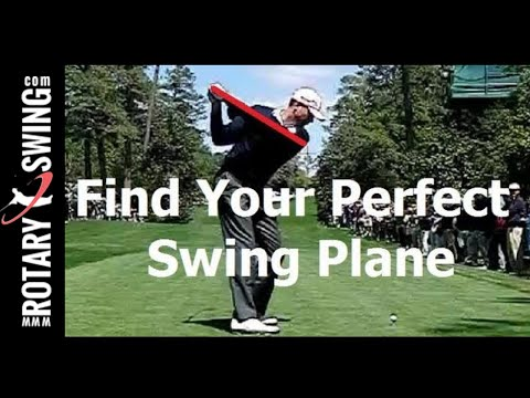 Matt Kuchar Swing Review: 2013 One Plane Golf Swing