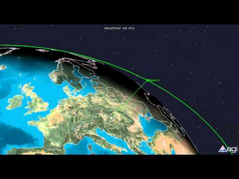 Masat-1 Elliptical Orbit and Pass over European Ground Stations
