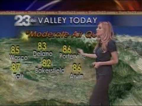 Your Windy Forecast