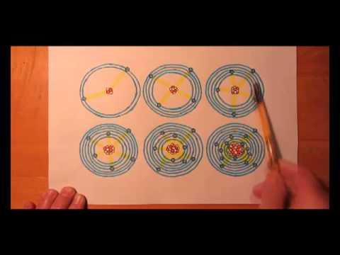Новая физика.Электромагнитное поле придумали ТЕОРЕТИКИ!
