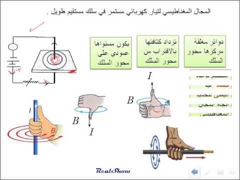 كتاب عن المولدات الكهربائية pdf