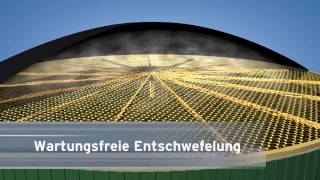 Animation MT-Biogasanlage (deutsch)