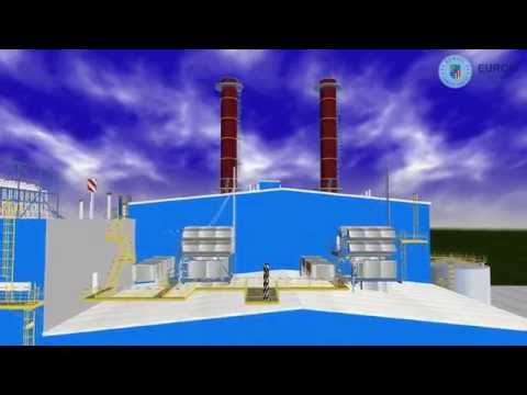 185 MW Gas Cogeneration Power Plant - 4k Ultra HD video (EUROIL Industrial & Trade Co. Ltd)