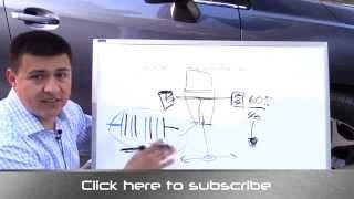 How Subaru's AWD System Works