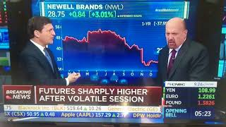 Newell Rubbermaid activist shareholder wants to replace board