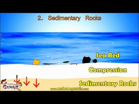 Sedimentary Rocks  for kids by makemegeniuscom